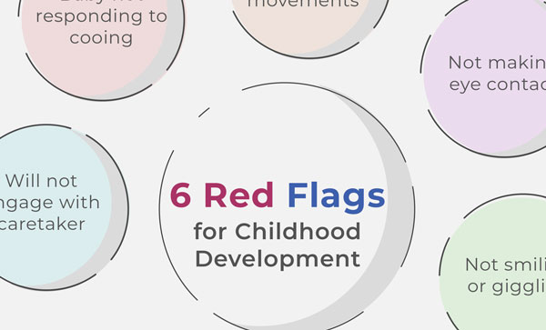 6 Red Flags for Early Childhood Development