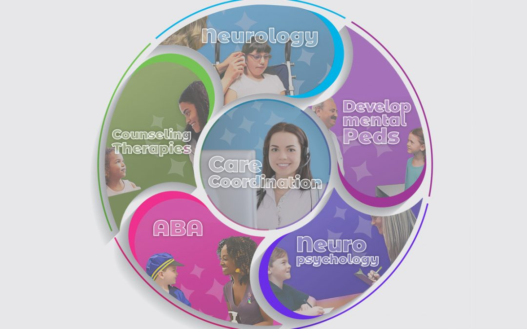 Our Care Coordination Model